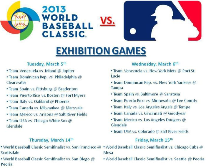 World Baseball Classic 2013 verses the MLB